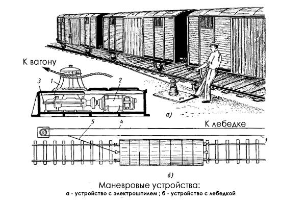 Лебедка лм купить в Украине