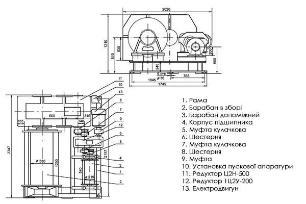 Маневрова лебідка залізнодорожна в Україні