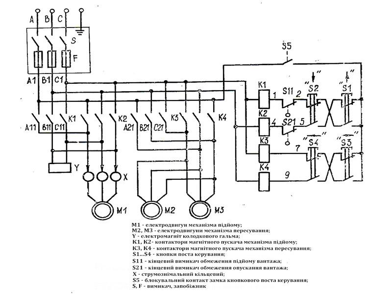 Схема електроталі 380в