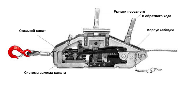 Схема монтажно-тягового механизма