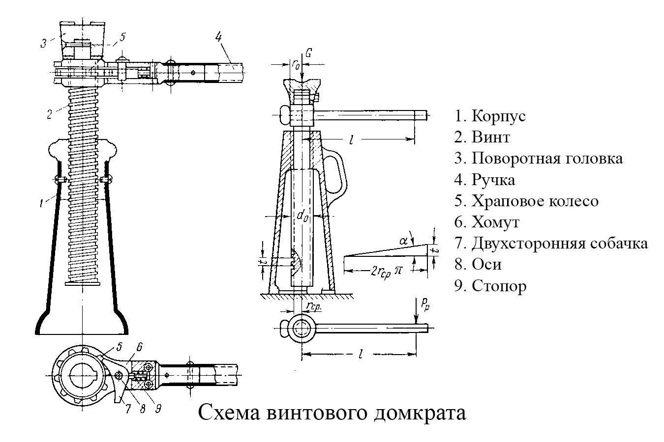 Схема винтового домкрата